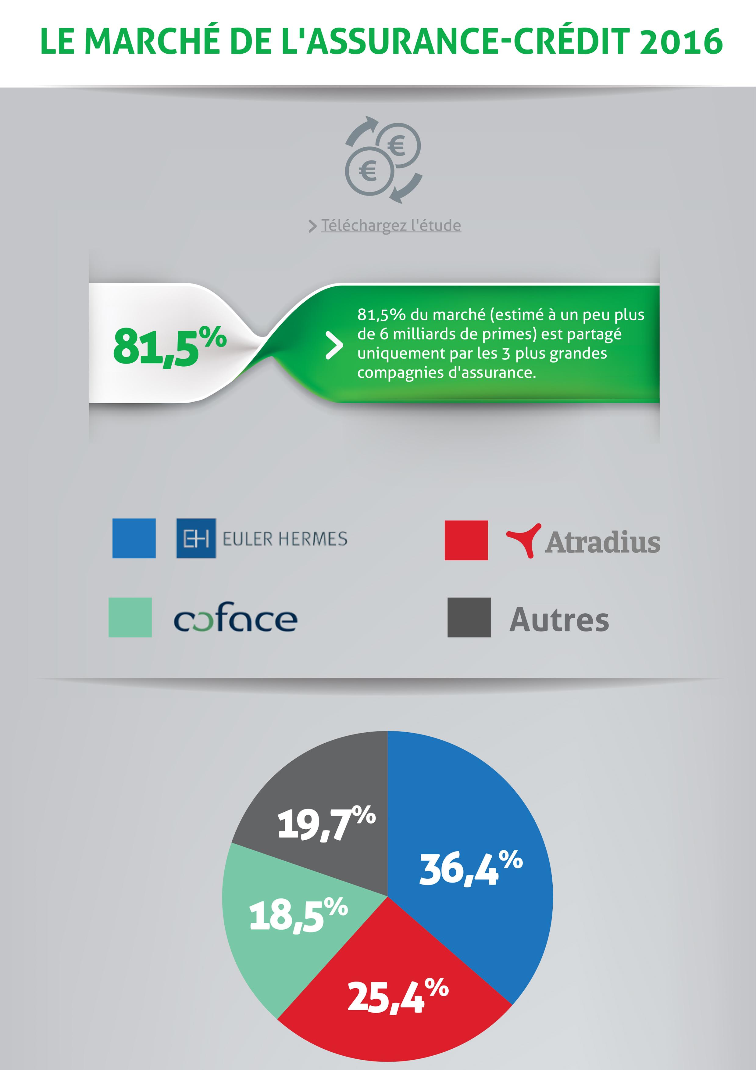 Couverture Infographie