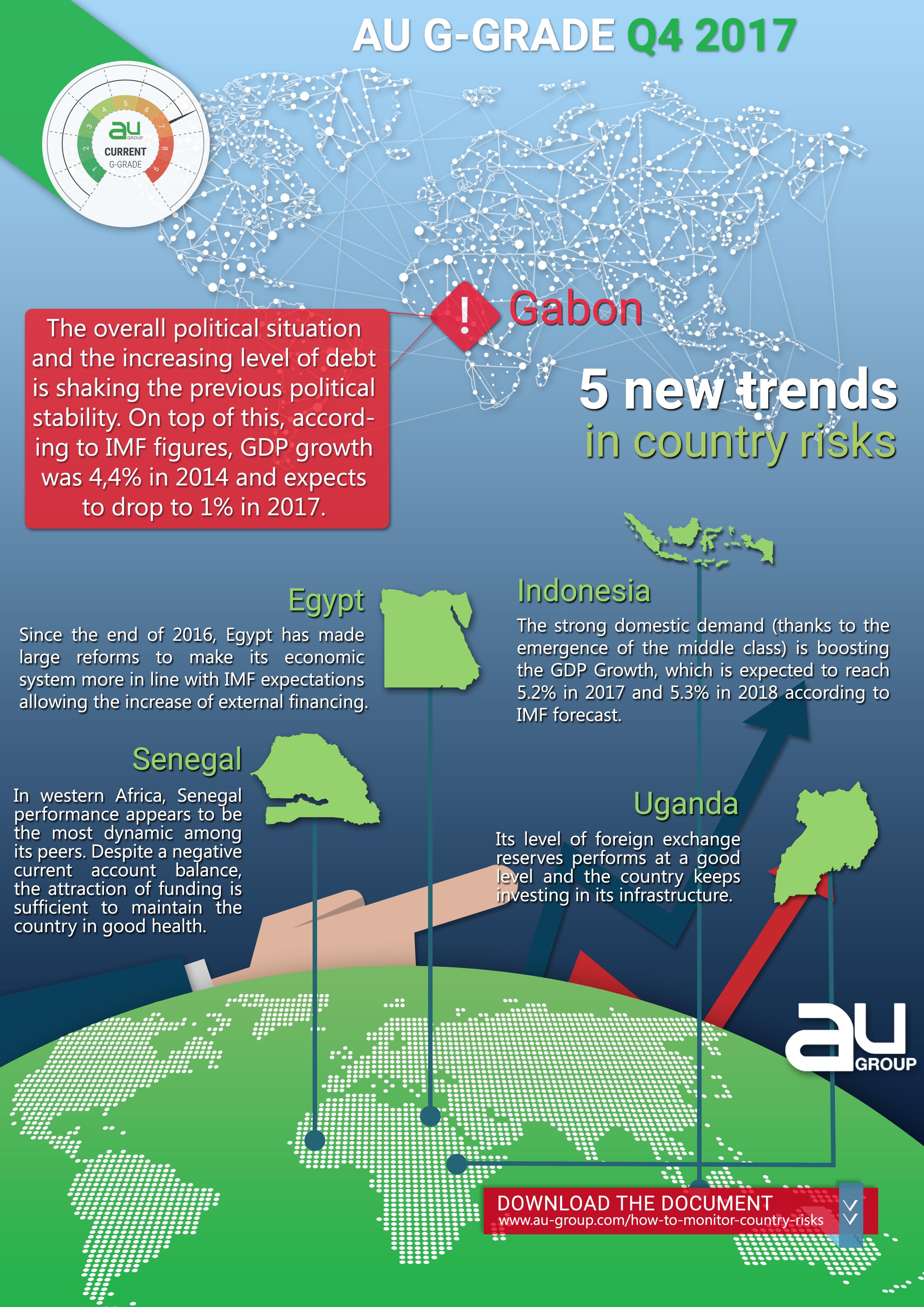 Infographie G-Grade Q4