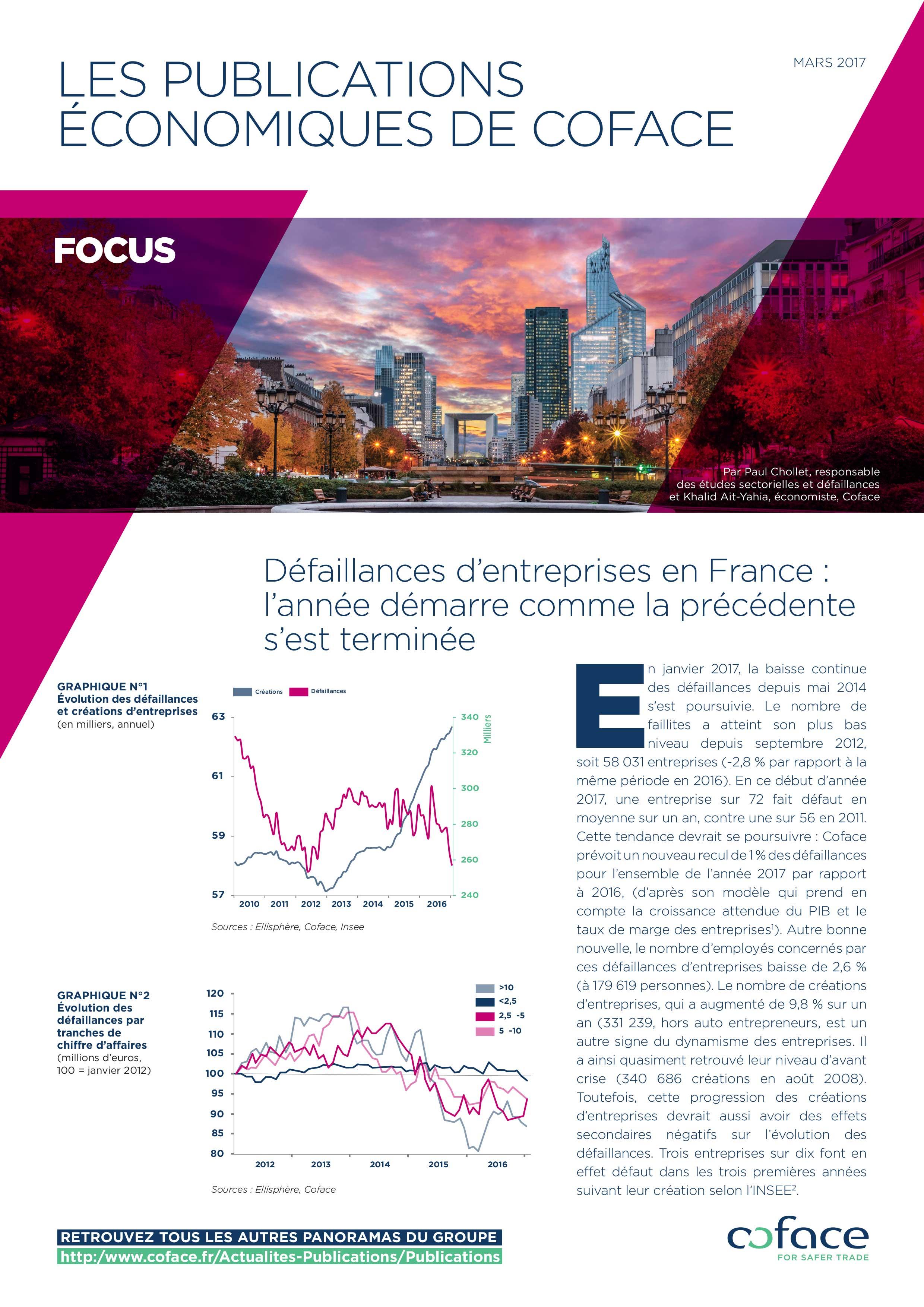 Défaillances d'entreprises en France