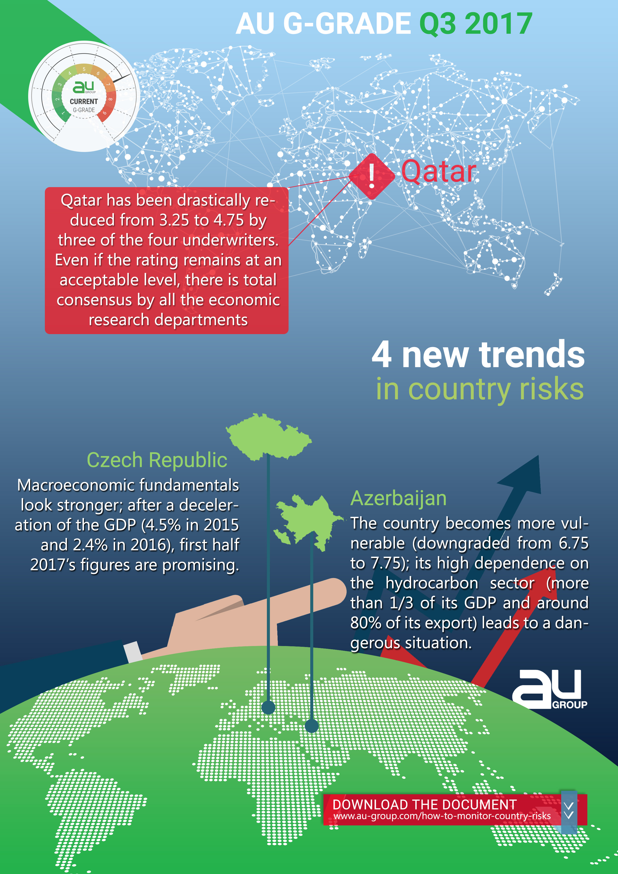 Infographic G-Grade Q3